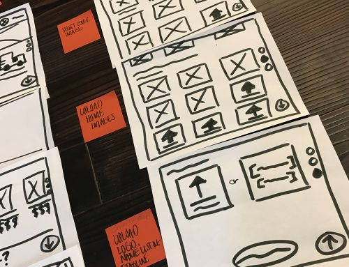 Paper Prototypes and Guerrilla Testing Quickly Identify Usability Issues
